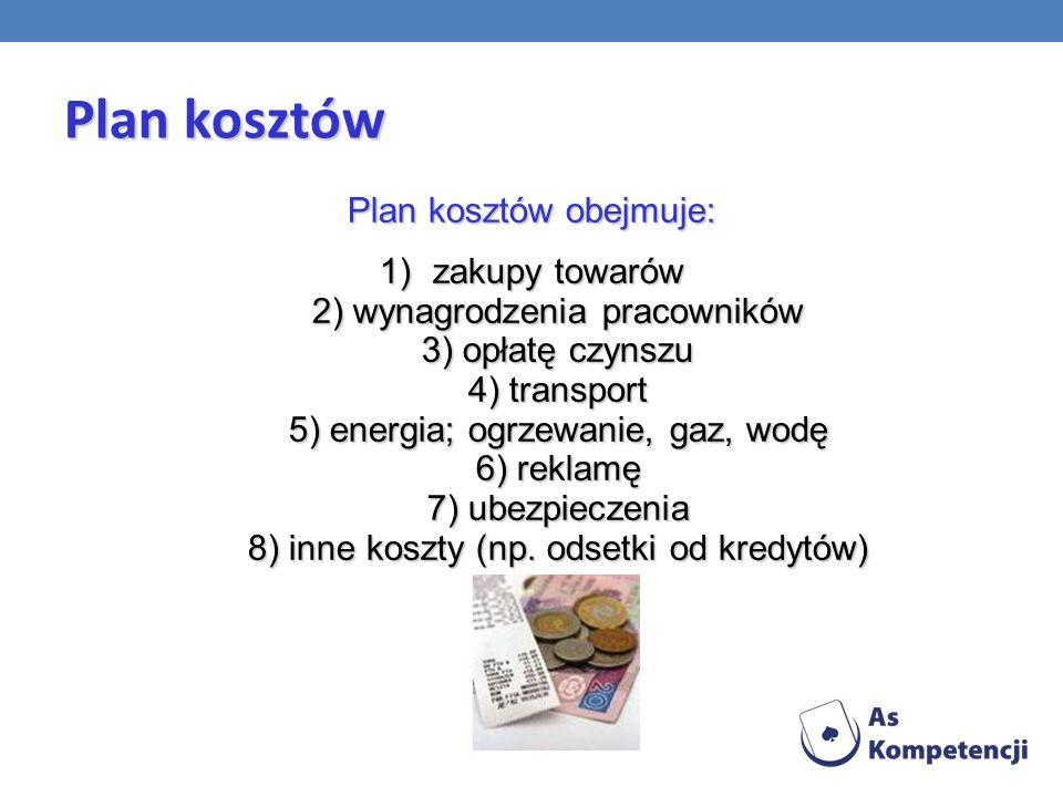 Plan kosztów Plan kosztów obejmuje: 1)zakupy towarów 2) wynagrodzenia pracowników 3) opłatę czynszu 4) transport 5) energia; ogrzewanie, gaz, wodę 6) reklamę 7) ubezpieczenia 8) inne koszty (np.