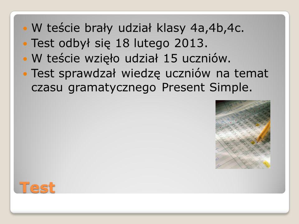 Test W teście brały udział klasy 4a,4b,4c. Test odbył się 18 lutego 2013. W teście wzięło udział 15 uczniów. Test sprawdzał wiedzę uczniów na temat cz
