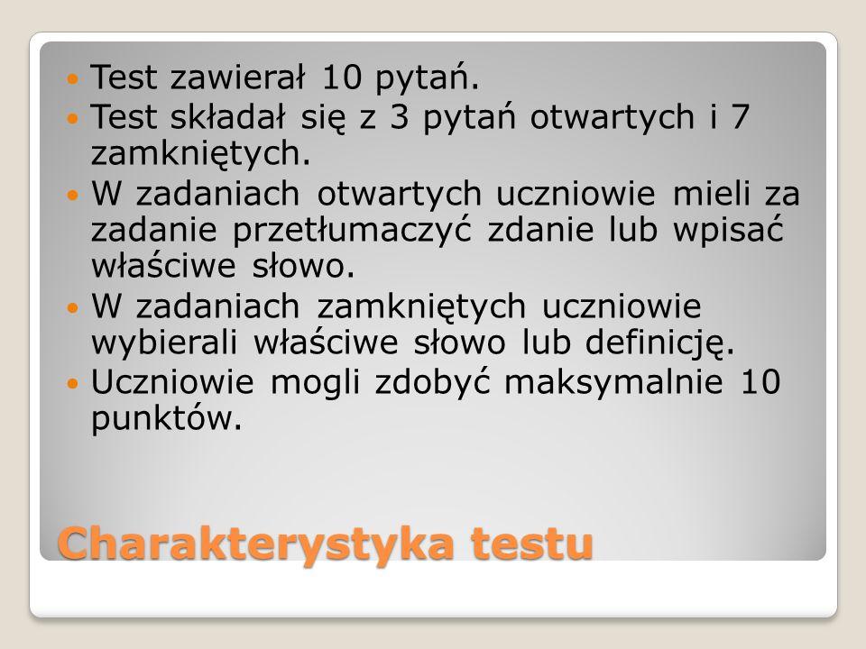 Charakterystyka testu Test zawierał 10 pytań. Test składał się z 3 pytań otwartych i 7 zamkniętych. W zadaniach otwartych uczniowie mieli za zadanie p