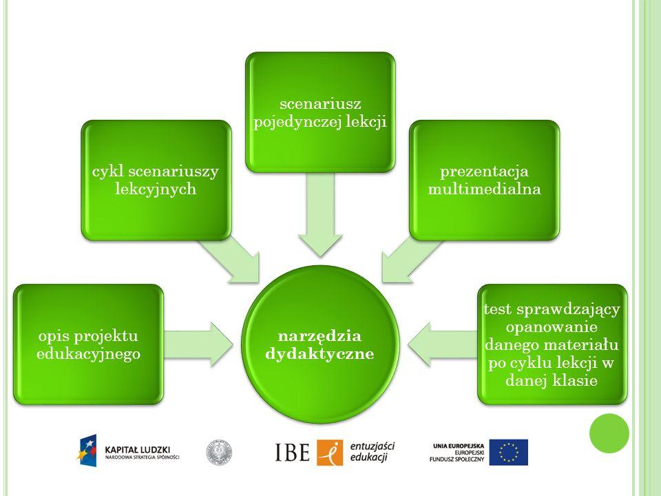 narzędzia dydaktyczne opis projektu edukacyjnego cykl scenariuszy lekcyjnych scenariusz pojedynczej lekcji prezentacja multimedialna test sprawdzający