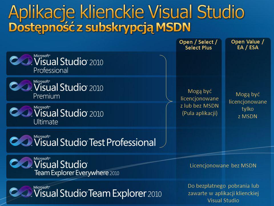 Open / Select / Select Plus Open Value / EA / ESA Mogą być licencjonowane z lub bez MSDN (Pula aplikacji) Mogą być licencjonowane tylko z MSDN Licencjonowane bez MSDN Do bezpłatnego pobrania lub zawarte w aplikacji klienckiej Visual Studio