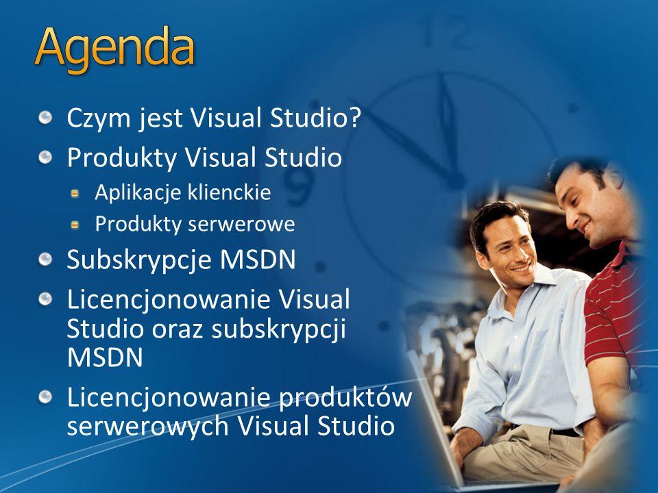 Czym jest Visual Studio.