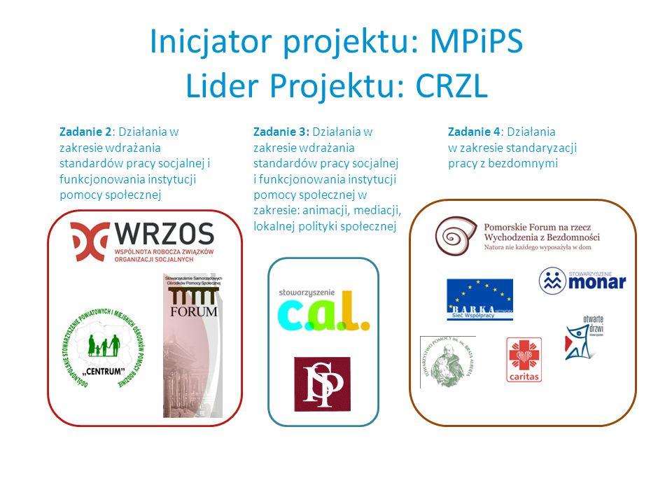 Zadanie 4: Działania w zakresie standaryzacji pracy z bezdomnymi Zadanie 3: Działania w zakresie wdrażania standardów pracy socjalnej i funkcjonowania instytucji pomocy społecznej w zakresie: animacji, mediacji, lokalnej polityki społecznej Zadanie 2: Działania w zakresie wdrażania standardów pracy socjalnej i funkcjonowania instytucji pomocy społecznej Inicjator projektu: MPiPS Lider Projektu: CRZL