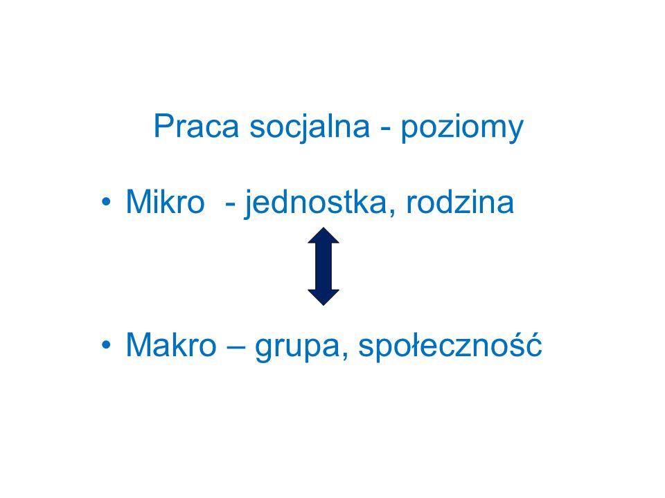 . Praca socjalna - poziomy Mikro - jednostka, rodzina Makro – grupa, społeczność