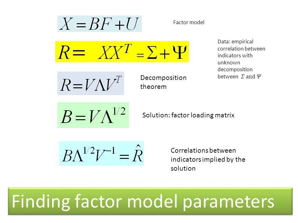 Factor model Decomposition theorem Solution: factor loading matrix Correlations between indicators implied by the solution Finding factor model parame