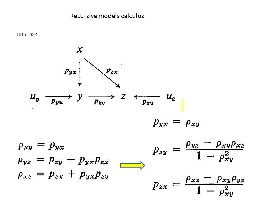 Heise 2001 Recursive models calculus