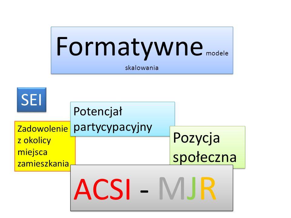 Formatywne modele skalowania Zadowolenie z okolicy miejsca zamieszkania Potencjał partycypacyjny SEI Pozycja społeczna ACSI - MJR