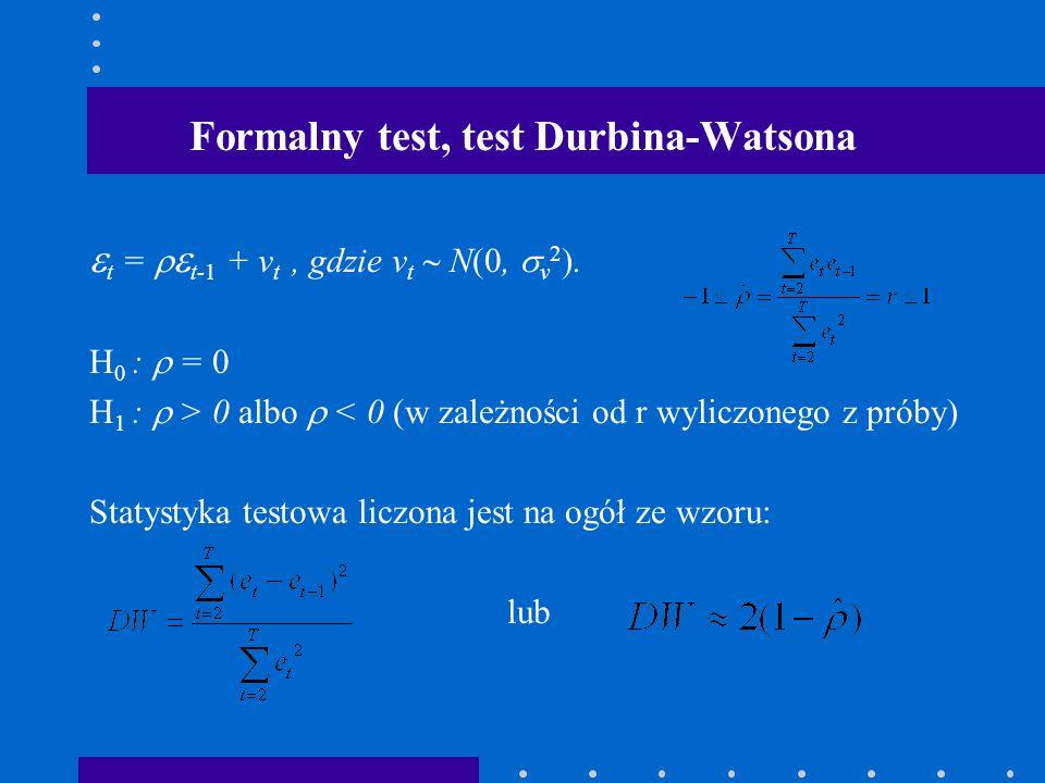 Formalny test, test Durbina-Watsona t = t-1 + v t, gdzie v t N(0, v 2 ). H 0 : = 0 H 1 : > 0 albo < 0 (w zależności od r wyliczonego z próby) Statysty