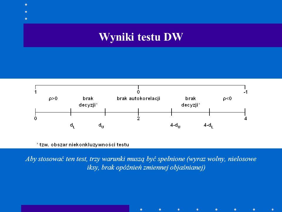 Wyniki testu DW Aby stosować ten test, trzy warunki muszą być spełnione (wyraz wolny, nielosowe iksy, brak opóźnień zmiennej objaśnianej)