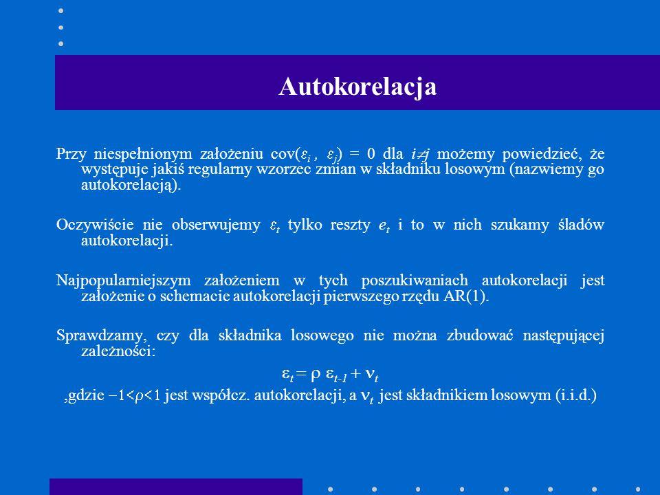 Autokorelacja Przy niespełnionym założeniu cov( i, j ) = 0 dla i j możemy powiedzieć, że występuje jakiś regularny wzorzec zmian w składniku losowym (