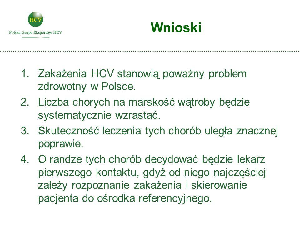 Wnioski 1.Zakażenia HCV stanowią poważny problem zdrowotny w Polsce. 2.Liczba chorych na marskość wątroby będzie systematycznie wzrastać. 3.Skutecznoś