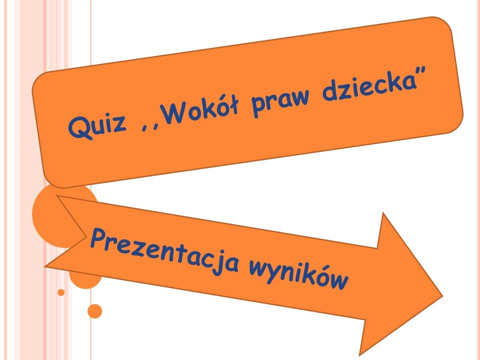 Quiz,,Wokół praw dziecka Prezentacja wyników