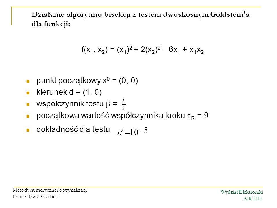 Wydział Elektroniki AiR III r. Metody numeryczne i optymalizacji Dr inż. Ewa Szlachcic f(x 1, x 2 ) = (x 1 ) 2 + 2(x 2 ) 2 – 6x 1 + x 1 x 2 punkt pocz