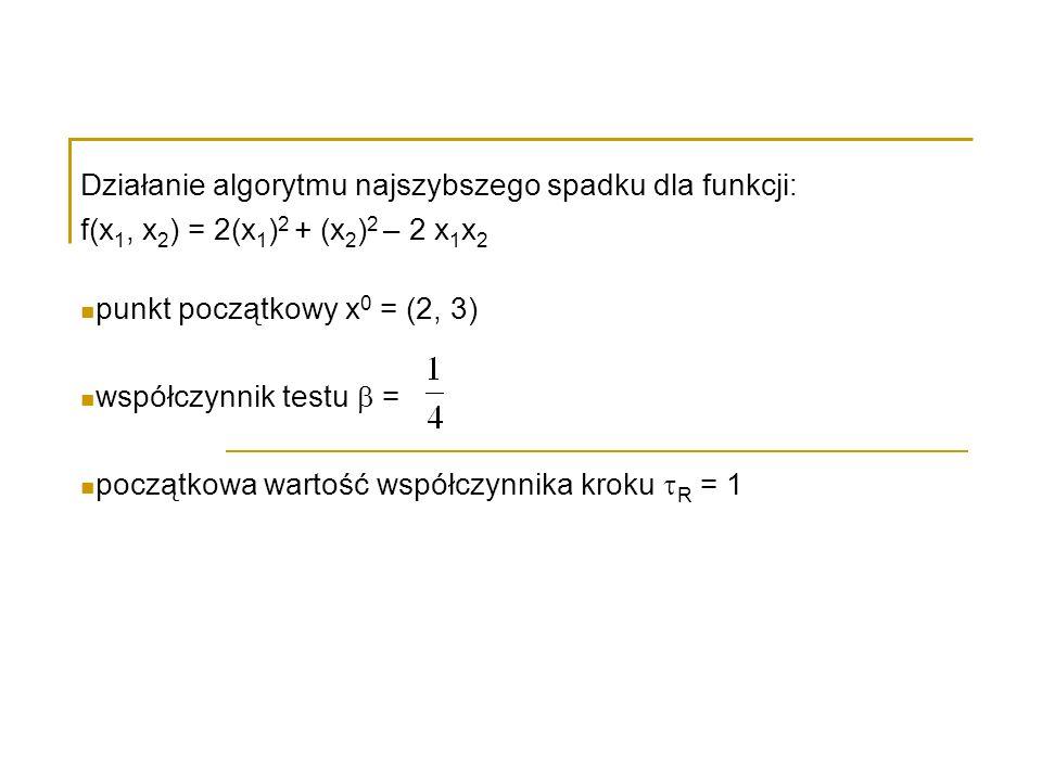 Działanie algorytmu najszybszego spadku dla funkcji: f(x 1, x 2 ) = 2(x 1 ) 2 + (x 2 ) 2 – 2 x 1 x 2 punkt początkowy x 0 = (2, 3) współczynnik testu