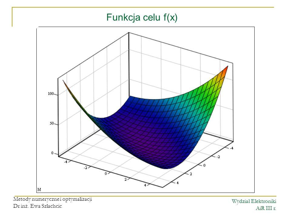 Wydział Elektroniki AiR III r. Metody numeryczne i optymalizacji Dr inż. Ewa Szlachcic Funkcja celu f(x)