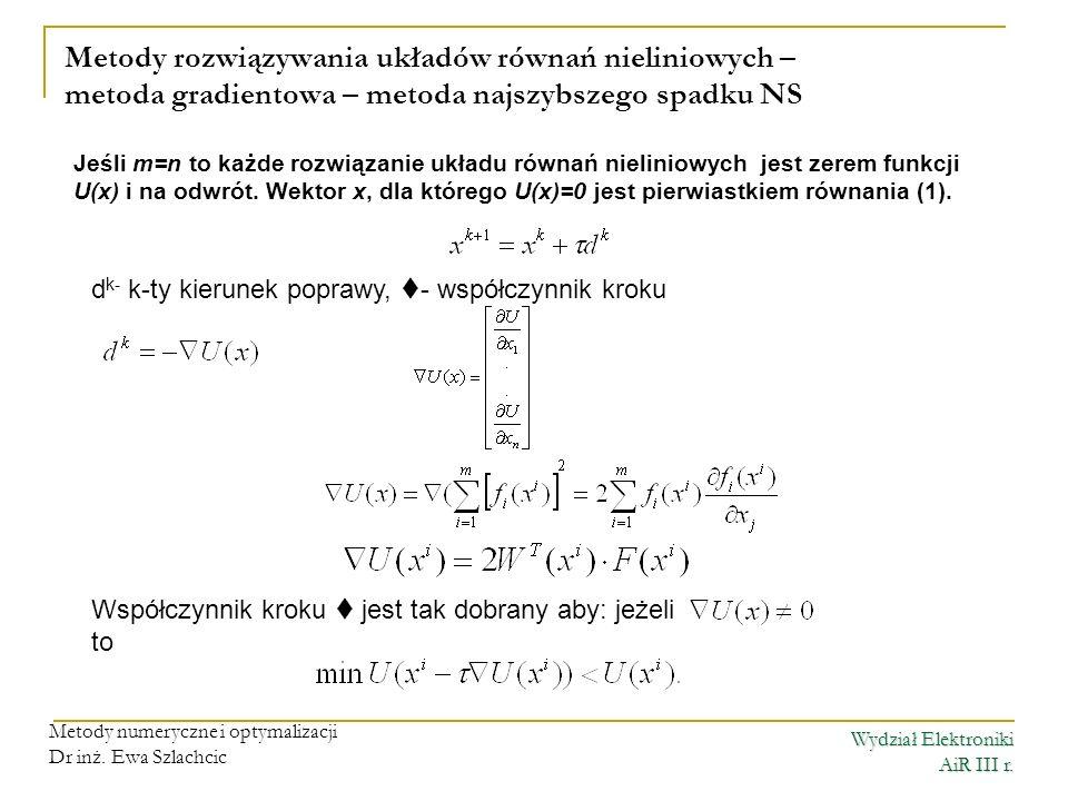 Działanie algorytmu najszybszego spadku dla funkcji: f(x 1, x 2 ) = 2(x 1 ) 2 + (x 2 ) 2 – 2 x 1 x 2 punkt początkowy x 0 = (2, 3) współczynnik testu = początkowa wartość współczynnika kroku R = 1