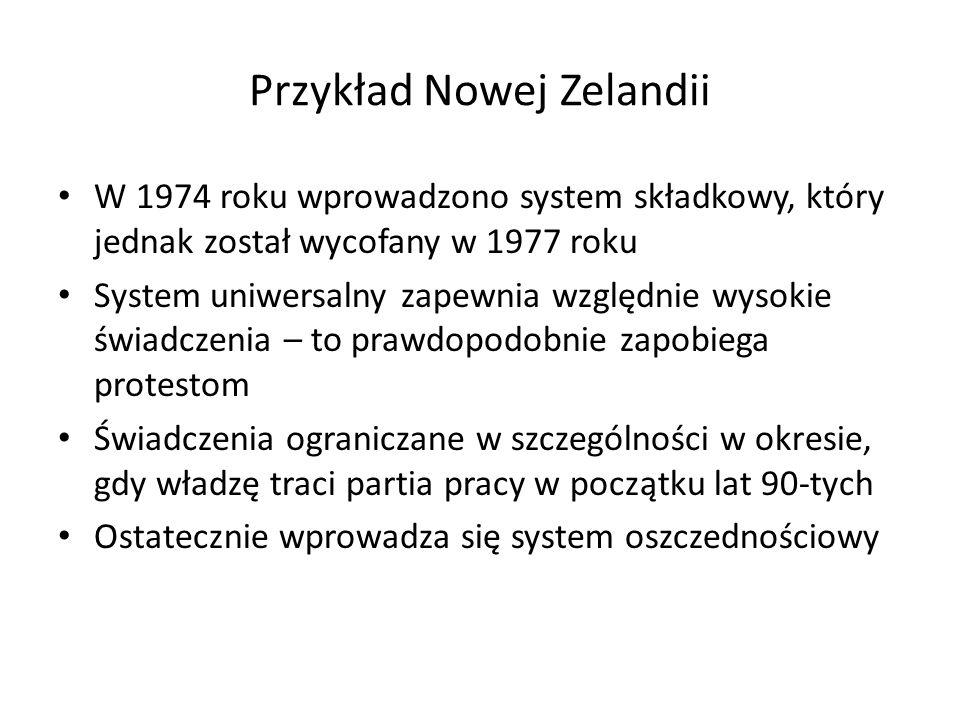 Przykład Nowej Zelandii W 1974 roku wprowadzono system składkowy, który jednak został wycofany w 1977 roku System uniwersalny zapewnia względnie wysok