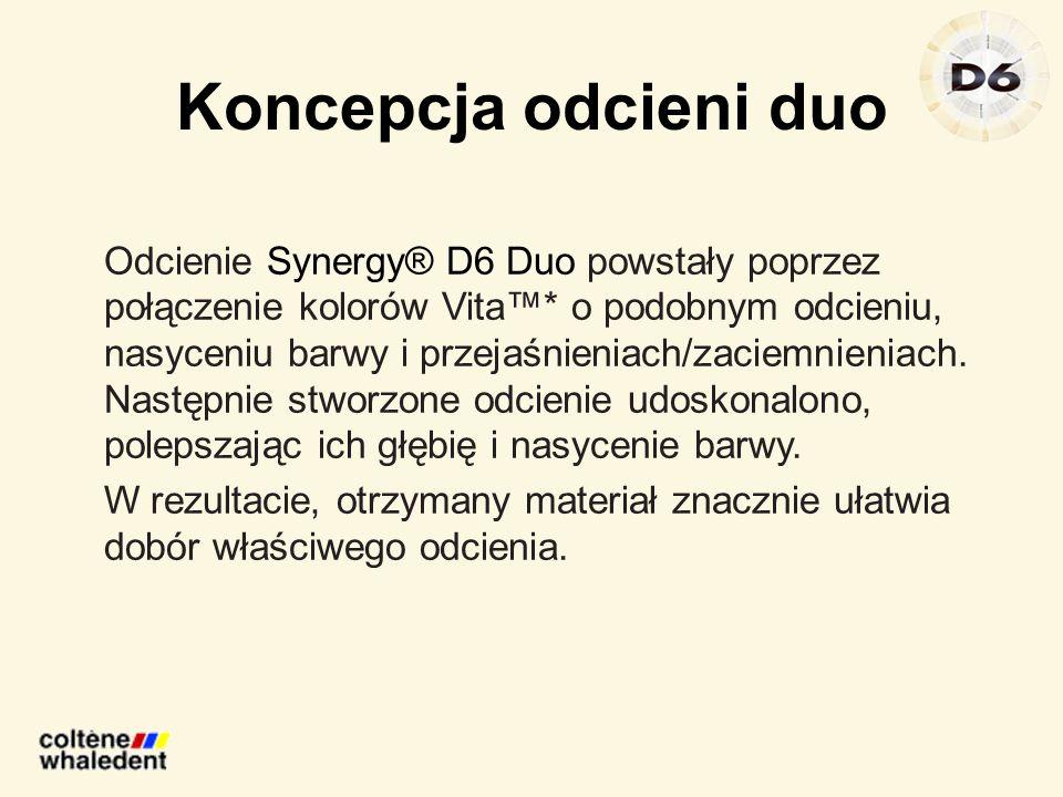 Koncepcja odcieni duo Odcienie Synergy® D6 Duo powstały poprzez połączenie kolorów Vita* o podobnym odcieniu, nasyceniu barwy i przejaśnieniach/zaciem