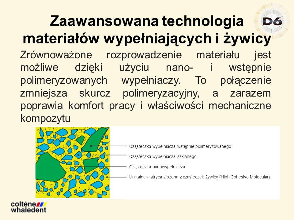 Zaawansowana technologia materiałów wypełniających i żywicy Zrównoważone rozprowadzenie materiału jest możliwe dzięki użyciu nano- i wstępnie polimery