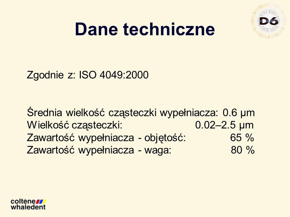 Dane techniczne Zgodnie z: ISO 4049:2000 Średnia wielkość cząsteczki wypełniacza: 0.6 μm Wielkość cząsteczki: 0.02–2.5 μm Zawartość wypełniacza - obję