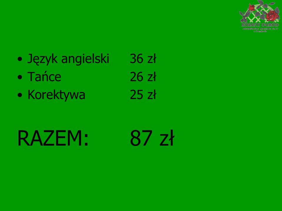 Język angielski 36 zł Tańce 26 zł Korektywa 25 zł RAZEM: 87 zł