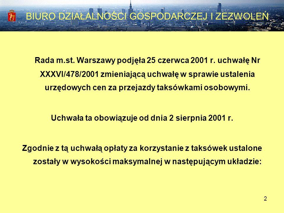 2 Rada m.st. Warszawy podjęła 25 czerwca 2001 r. uchwałę Nr XXXVI/478/2001 zmieniającą uchwałę w sprawie ustalenia urzędowych cen za przejazdy taksówk