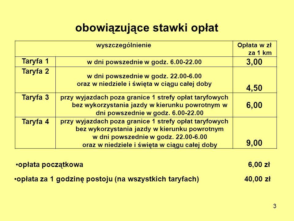 3 obowiązujące stawki opłat wyszczególnienie Opłata w zł za 1 km Taryfa 1 w dni powszednie w godz. 6.00-22.00 3,00 Taryfa 2 w dni powszednie w godz. 2
