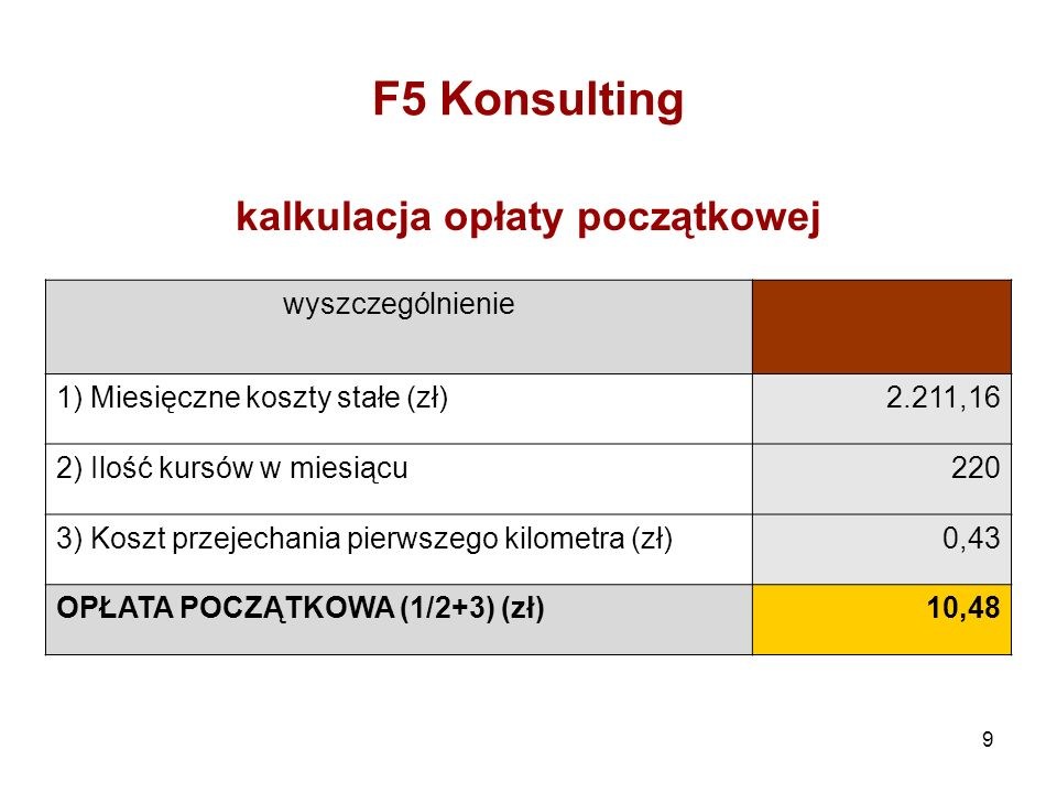 9 F5 Konsulting kalkulacja opłaty początkowej wyszczególnienie 1) Miesięczne koszty stałe (zł)2.211,16 2) Ilość kursów w miesiącu220 3) Koszt przejechania pierwszego kilometra (zł)0,43 OPŁATA POCZĄTKOWA (1/2+3) (zł)10,48
