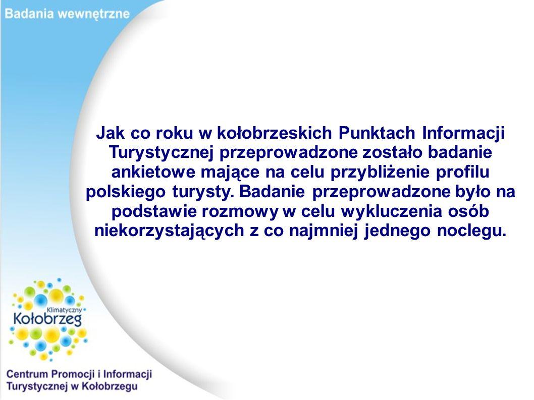 Jak co roku w kołobrzeskich Punktach Informacji Turystycznej przeprowadzone zostało badanie ankietowe mające na celu przybliżenie profilu polskiego tu