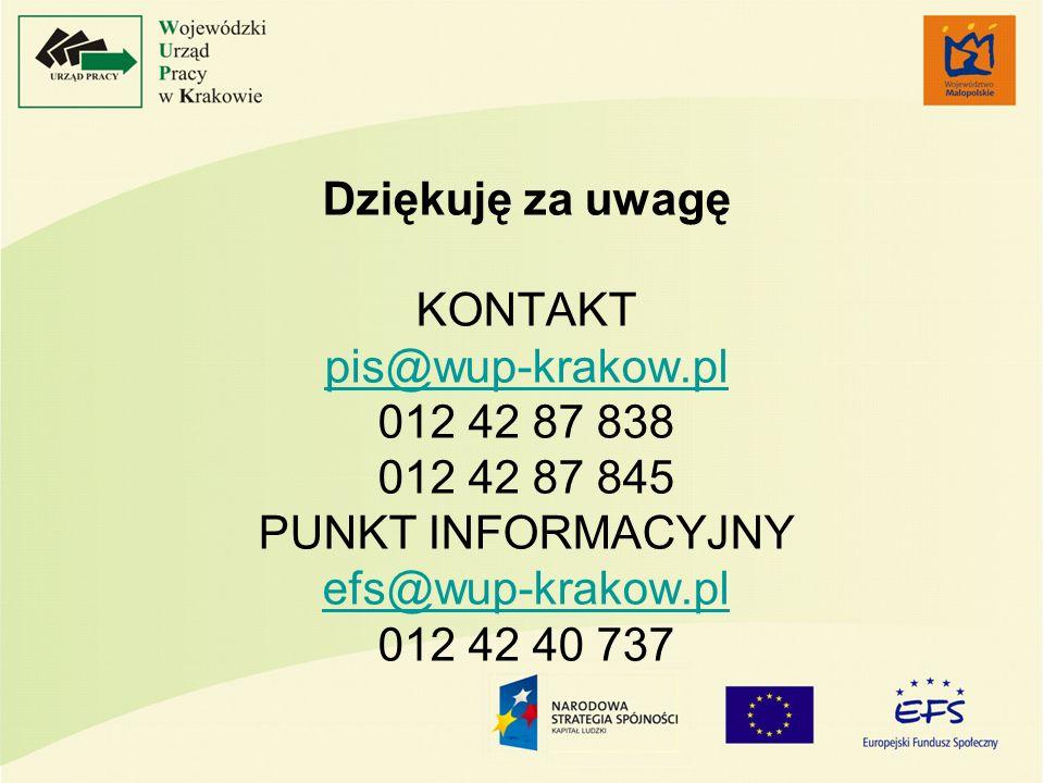 Dziękuję za uwagę KONTAKT pis@wup-krakow.pl 012 42 87 838 012 42 87 845 PUNKT INFORMACYJNY efs@wup-krakow.pl 012 42 40 737