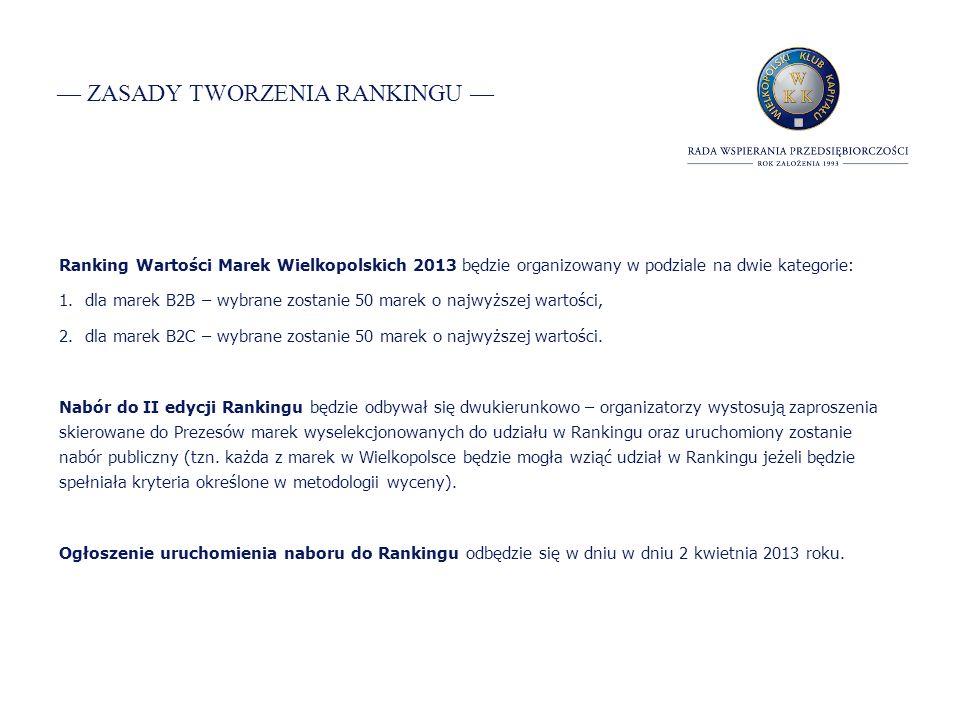 ZASADY TWORZENIA RANKINGU Ranking Wartości Marek Wielkopolskich 2013 będzie organizowany w podziale na dwie kategorie: 1.