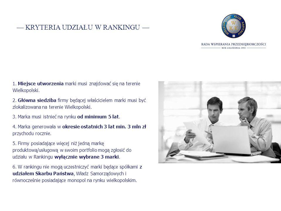 KRYTERIA UDZIAŁU W RANKINGU 1. Miejsce utworzenia marki musi znajdować się na terenie Wielkopolski.