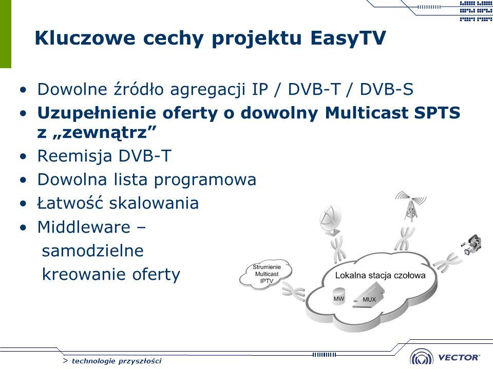 > technologie przyszłości Kluczowe cechy projektu EasyTV Dowolne źródło agregacji IP / DVB-T / DVB-S Uzupełnienie oferty o dowolny Multicast SPTS z ze