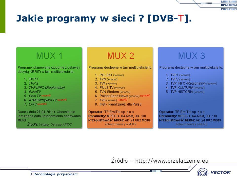 > technologie przyszłości Jakie programy w sieci ? [DVB-T]. Źródło – http://www.przelaczenie.eu