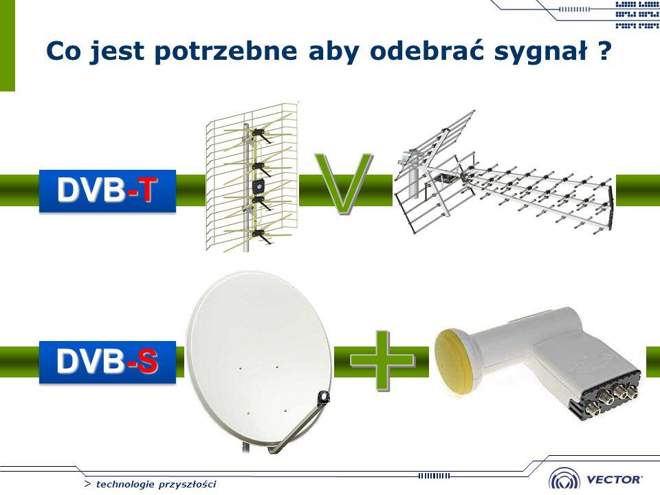 > technologie przyszłości Co jest potrzebne aby odebrać sygnał ? DVB-T DVB-S