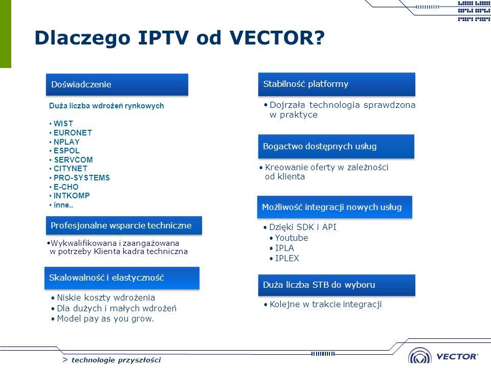 > technologie przyszłości Dlaczego IPTV od VECTOR? Duża liczba wdrożeń rynkowych WIST EURONET NPLAY ESPOL SERVCOM ARBELCON KORBANK SKYNET CITYMEDIA Do