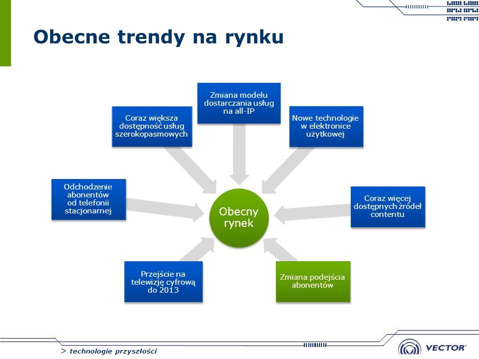 > technologie przyszłości Obecne trendy na rynku Obecny rynek Przejście na telewizję cyfrową do 2013 Odchodzenie abonentów od telefonii stacjonarnej C