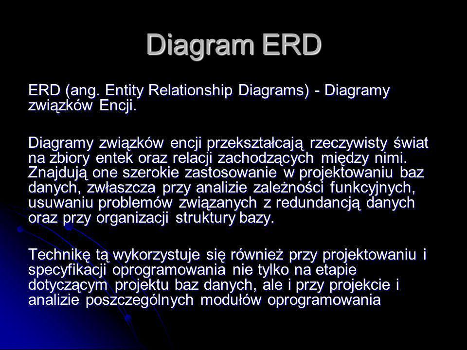 Diagram ERD ERD (ang. Entity Relationship Diagrams) - Diagramy związków Encji. Diagramy związków encji przekształcają rzeczywisty świat na zbiory ente