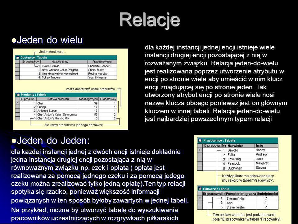 Relacje Relacja wilu do wielu W relacji wiele-do-wielu, rekord w tabeli A może mieć wiele dopasowanych do niego rekordów z tabeli B i tak samo rekord w tabeli B może mieć wiele dopasowanych do niego rekordów z tabeli A.