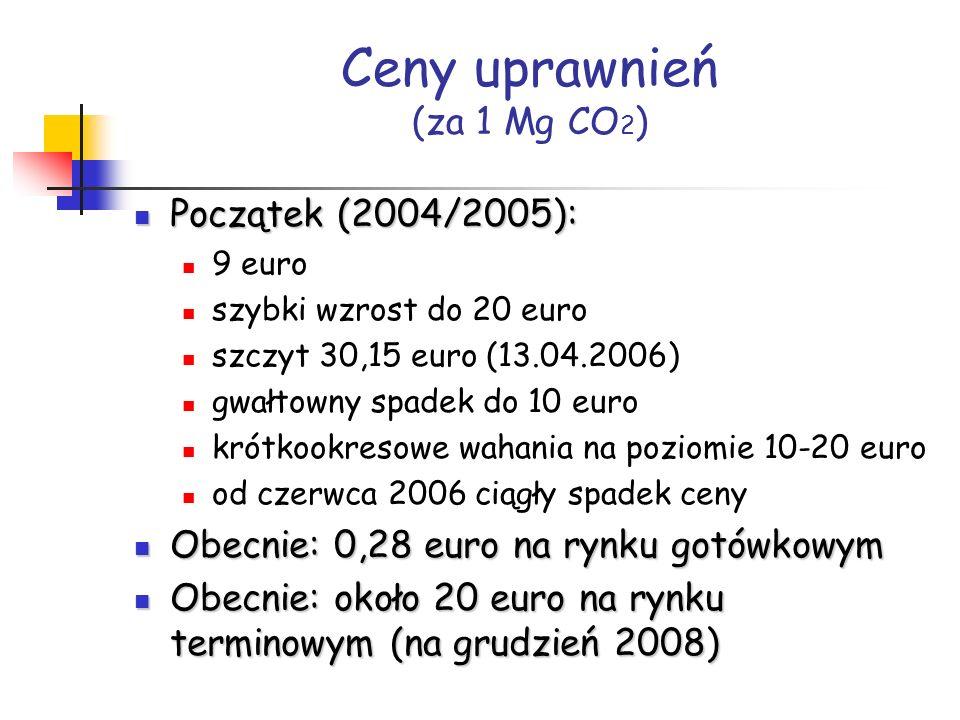 Ceny uprawnień (za 1 Mg CO 2 ) Początek (2004/2005): Początek (2004/2005): 9 euro szybki wzrost do 20 euro szczyt 30,15 euro (13.04.2006) gwałtowny sp