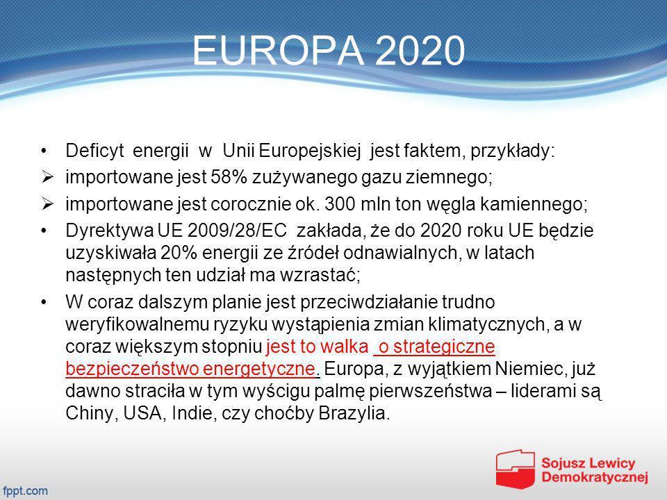 EUROPA 2020 Deficyt energii w Unii Europejskiej jest faktem, przykłady: importowane jest 58% zużywanego gazu ziemnego; importowane jest corocznie ok.