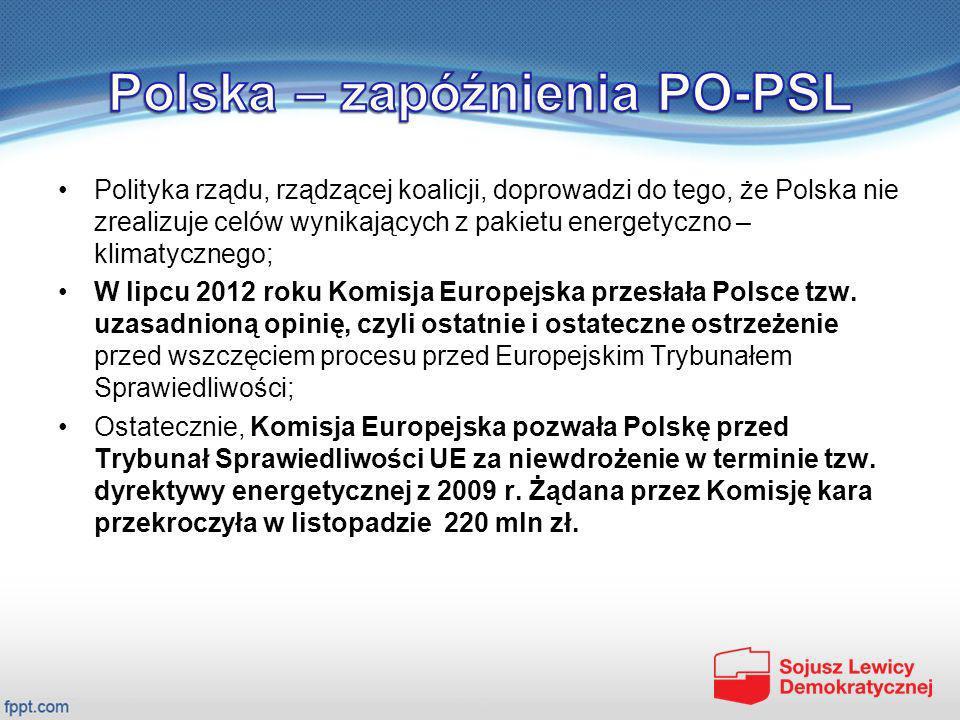 Polityka rządu, rządzącej koalicji, doprowadzi do tego, że Polska nie zrealizuje celów wynikających z pakietu energetyczno – klimatycznego; W lipcu 20