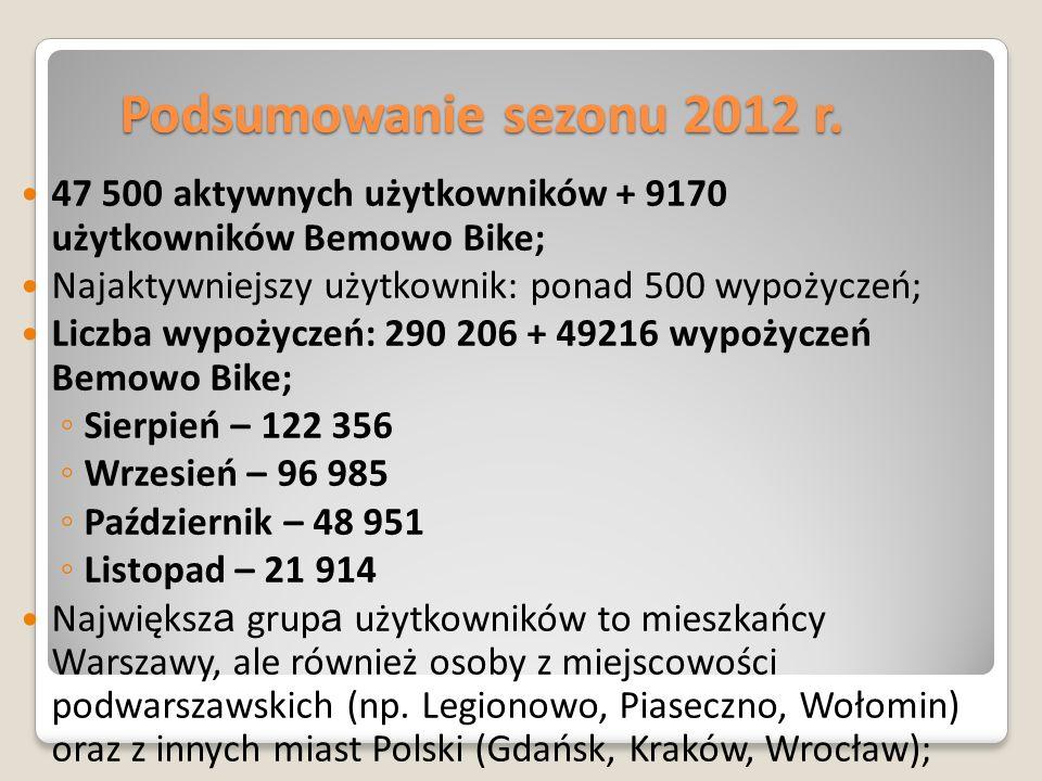 47 500 aktywnych użytkowników + 9170 użytkowników Bemowo Bike; Najaktywniejszy użytkownik: ponad 500 wypożyczeń; Liczba wypożyczeń: 290 206 + 49216 wypożyczeń Bemowo Bike; Sierpień – 122 356 Wrzesień – 96 985 Październik – 48 951 Listopad – 21 914 Największ a grup a użytkowników to mieszkańcy Warszawy, ale również osoby z miejscowości podwarszawskich (np.