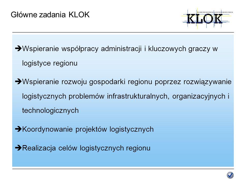 Główne zadania KLOK Wspieranie współpracy administracji i kluczowych graczy w logistyce regionu Wspieranie rozwoju gospodarki regionu poprzez rozwiązy