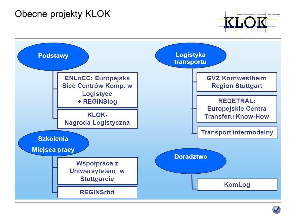 Obecne projekty KLOK KomLog ENLoCC: Europejska Sieć Centrów Komp. w Logistyce + REGINSlog KLOK- Nagroda Logistyczna GVZ Kornwestheim Region Stuttgart