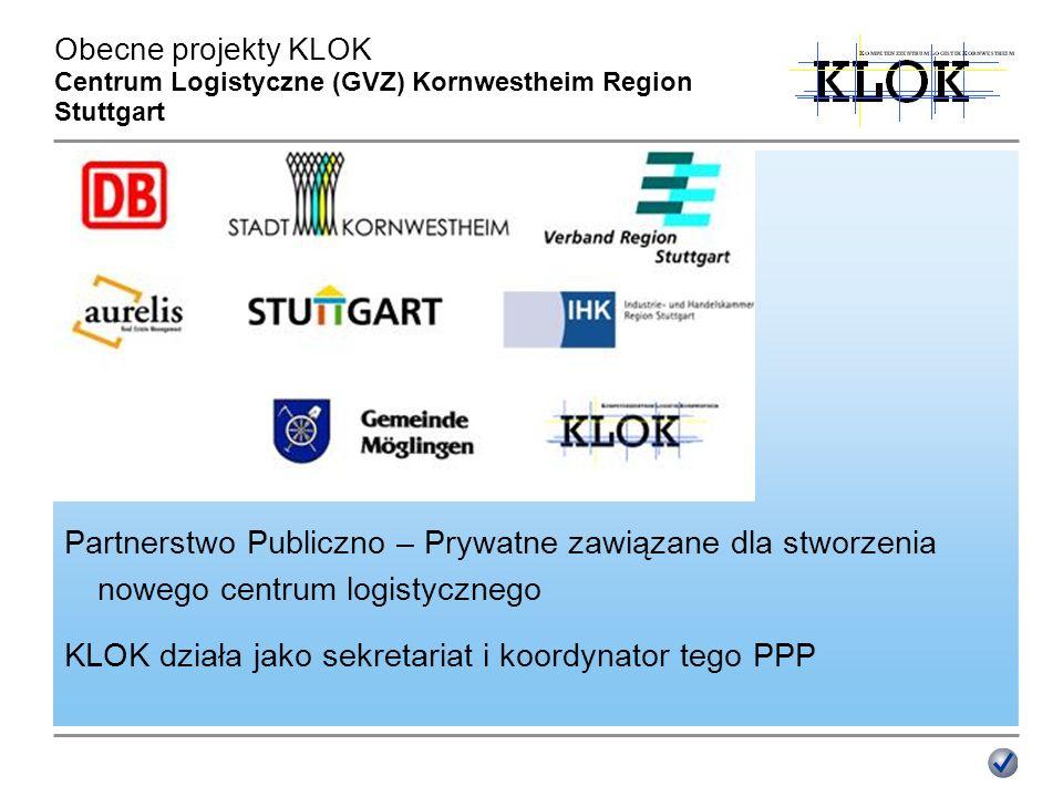 Obecne projekty KLOK Centrum Logistyczne (GVZ) Kornwestheim Region Stuttgart Partnerstwo Publiczno – Prywatne zawiązane dla stworzenia nowego centrum