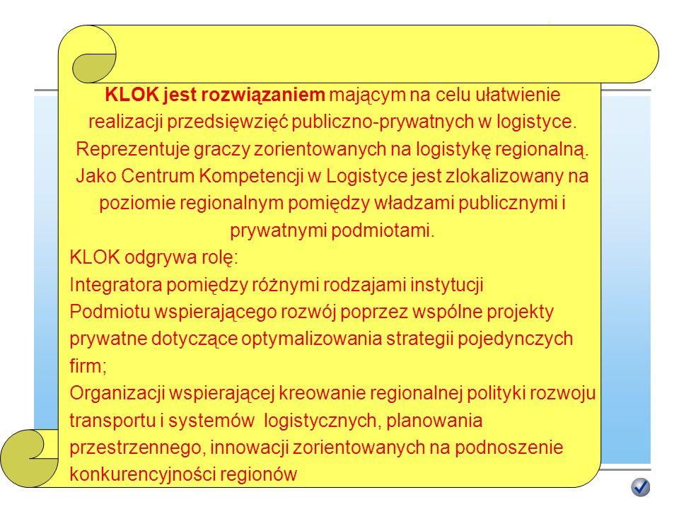 KLOK – model biznesowy KLOK: 2 osoby zatrudnione na cały etat Konsultanci i personel zatrudniani na potrzeby realizowanych projektów Obrót 500.000 KLO