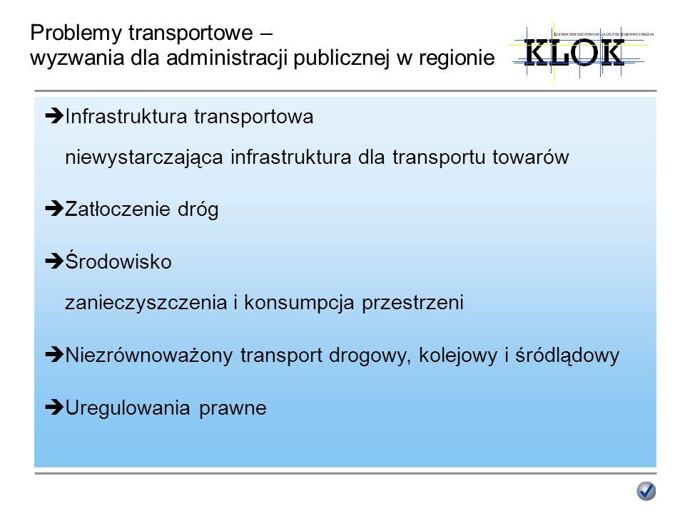 Problemy transportowe – wyzwania dla administracji publicznej w regionie Infrastruktura transportowa niewystarczająca infrastruktura dla transportu to