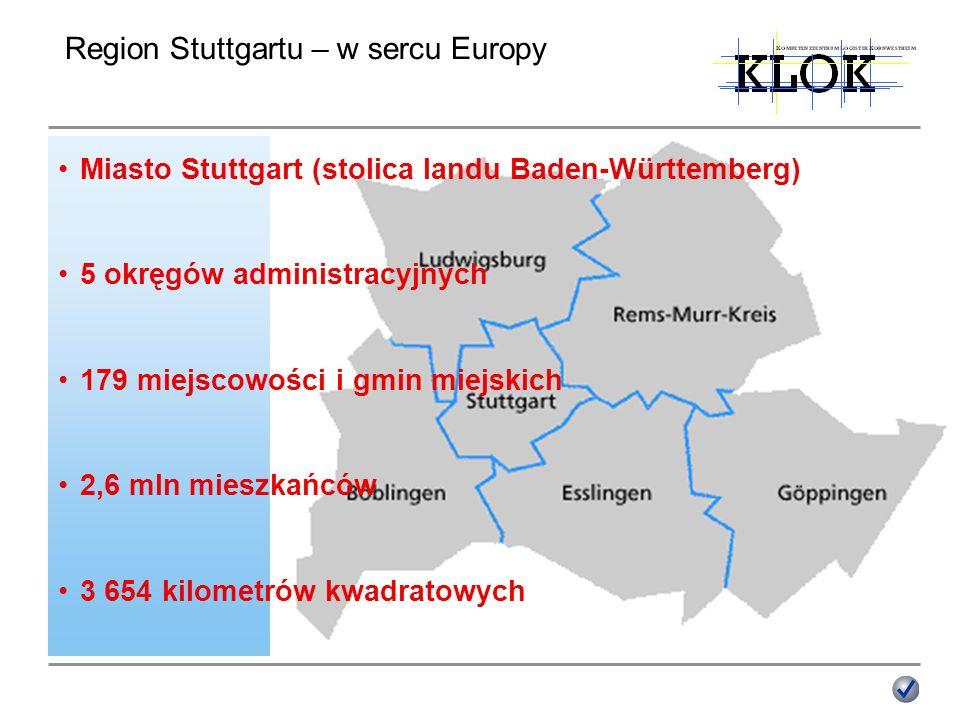 Region Stuttgartu – w sercu Europy Miasto Stuttgart (stolica landu Baden-Württemberg) 5 okręgów administracyjnych 179 miejscowości i gmin miejskich 2,