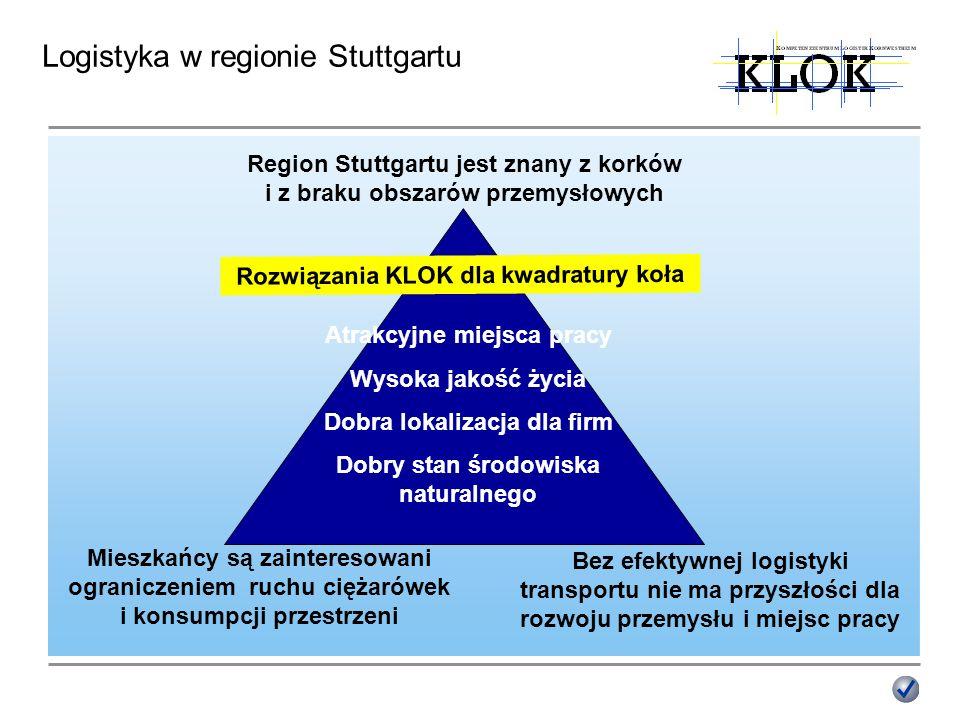 Logistyka w regionie Stuttgartu Bez efektywnej logistyki transportu nie ma przyszłości dla rozwoju przemysłu i miejsc pracy Region Stuttgartu jest zna